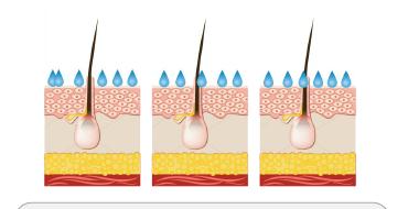 водно дермабразио действие